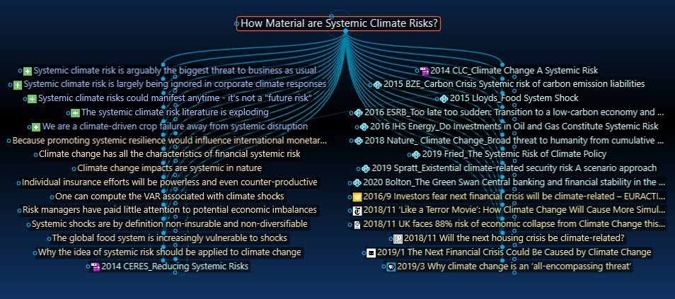 Climate Web systemic risks