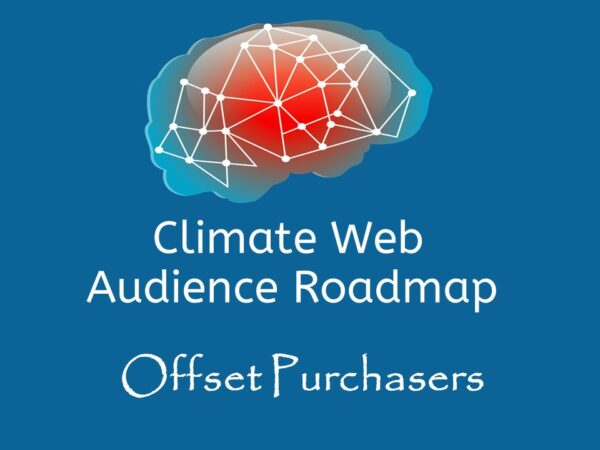 brain on blue background words climate web audience roadmap offset purchasers
