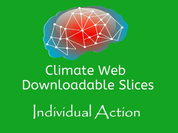 brain on green background words climate web downloadable slice individual action