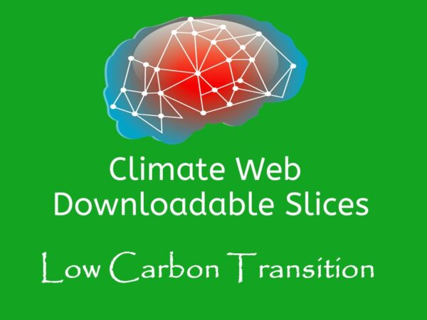 brain on green background words climate web downloadable slice low carbon transition