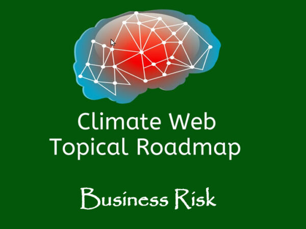 words business risk on green background with red and blue brain image